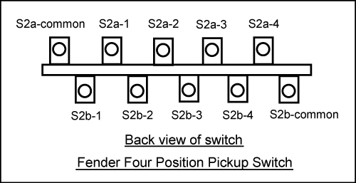 Wiring two Humbuckers with two 4-Way Switches - Ultimate Guitar